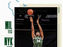 Knicks rout Bucks 130-110 for first victory under Thibodeau
